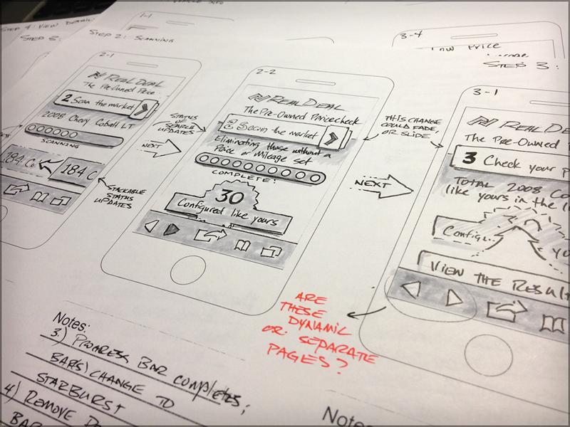 Plantillas para Bocetos de Diseño Web
