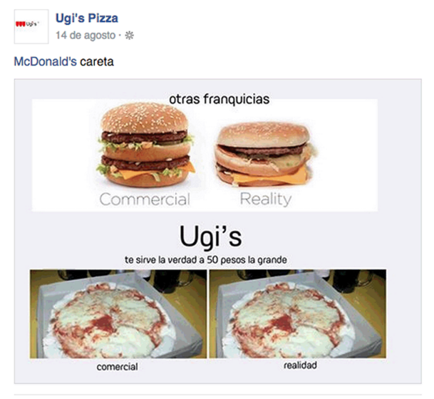 Ugi's Pizza y la Competencia